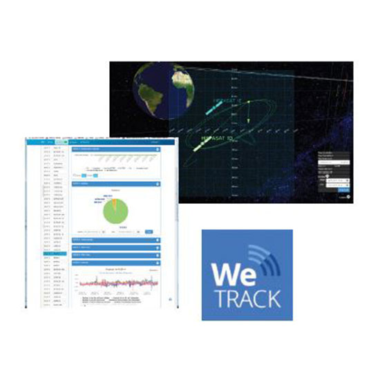 WETRACK GEO Satellite Orbits Data Service